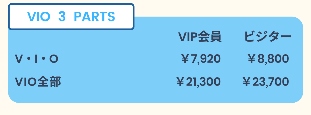 VIO3PARTS(VIO3パーツ)「V・I・O / VIP会員:¥7,920 ビジター:¥8,800」「VIO全部 / VIP会員:¥21,300 ビジター:¥23,700」