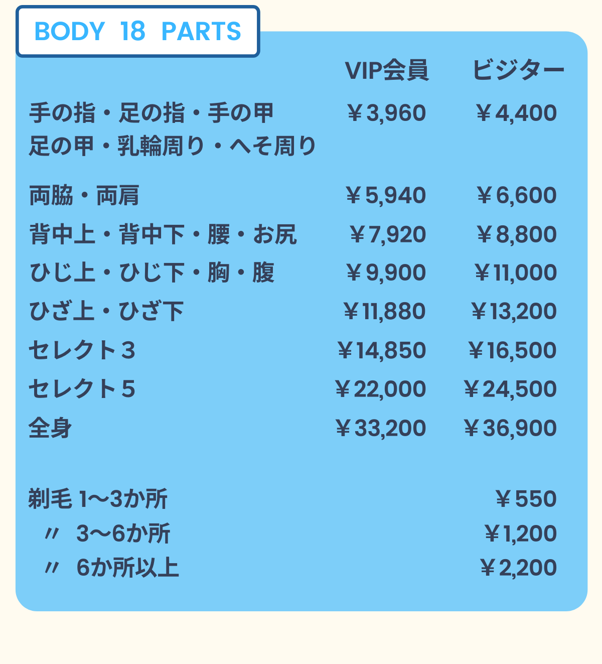 BODY18PARTS(ボディ18パーツ)「手の指、足の指、手の甲、足の甲、乳輪周り、へそ周り / VIP会員:¥3,960 ビジター:¥4,400」「両脇、両肩 / VIP会員:¥5,940 ビジター:¥6,600」「背中上、背中下、腰、お尻 / VIP会員:¥7,920 ビジター:¥8,800」「ひじ上、ひじ下、胸、腹 / VIP会員:¥9,900 ビジター:¥11,000」「ひざ上、ひざ下 / VIP会員:¥11,880 ビジター:¥13,200」「セレクト3 / VIP会員:¥14,850 ビジター:¥16,500」「セレクト5 / VIP会員:¥22,000 ビジター:¥24,500」「全身 / VIP会員:¥33,200 ビジター:¥36,900」「剃毛 / 1~3か所:¥550 3~6か所:¥1,200 6か所以上:¥2,200」