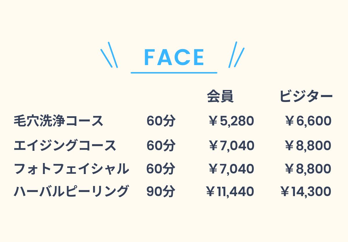 FACE!フェイス!「毛穴洗浄コース60分 / 会員:¥5,280 ビジター:¥6,600」「エイジングコース60分 / 会員:¥7,000 ビジター:¥8,800」「フォトフェイシャル60分 / 会員:¥5,280 ビジター:¥8,800」「ハーバルピーリング90分 / 会員:¥11,440 ビジター:¥14,300」